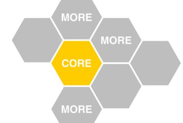 Core & More: de toekomst van verslaggeving?