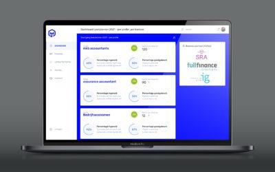 Pe-tool voor accountants